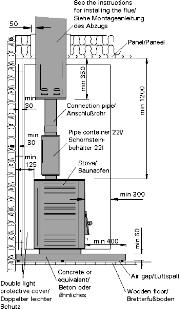M3 Woodburning Sauna Stove & Stones