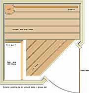 1200 x 1200 Corner Door