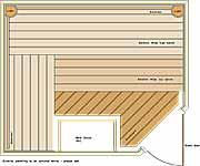 2300 x 1900 Corner Door