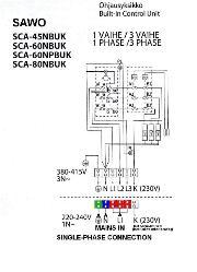 Scandia (SCA) wiring diagram
