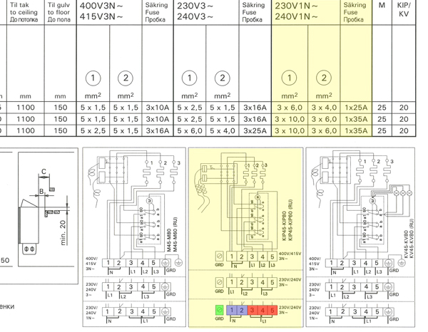 3898_kip wiring diagram single phase full s www saunashop co uk res user 3898_kip wiri sauna wiring diagram at mifinder.co